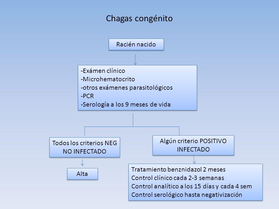 Chagas congénito Racién nacido -Exámen clínico -Microhematocrito -otros exámenes parasitológicos -PCR -Serología a los 9 meses de vida -Exámen clínico