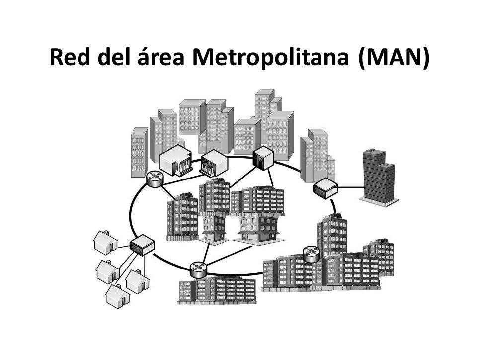 Red del área Metropolitana (MAN)