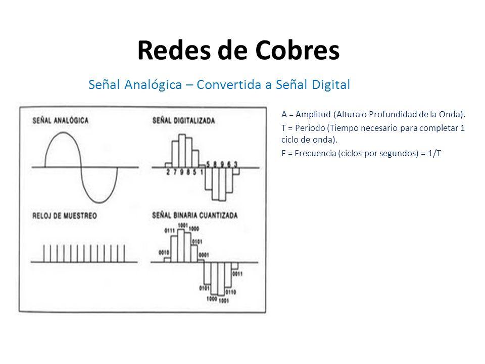 Redes de Cobres Señal Analógica – Convertida a Señal Digital A = Amplitud (Altura o Profundidad de la Onda). T = Periodo (Tiempo necesario para comple