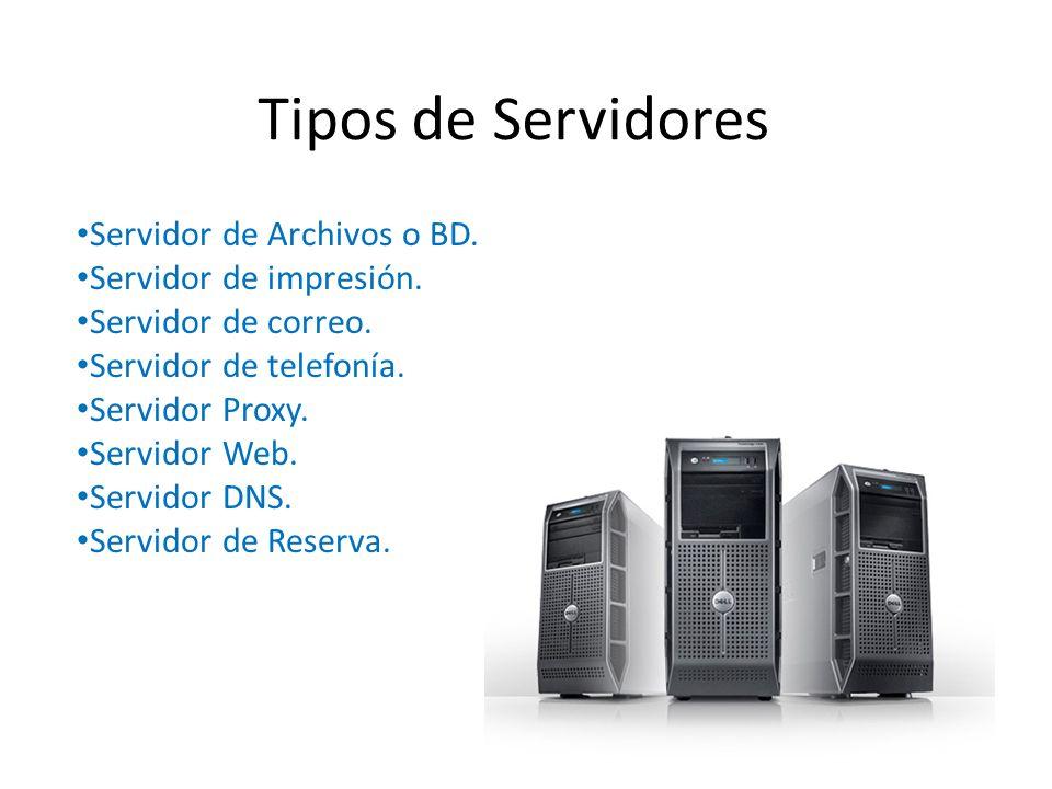 Tipos de Servidores Servidor de Archivos o BD. Servidor de impresión. Servidor de correo. Servidor de telefonía. Servidor Proxy. Servidor Web. Servido