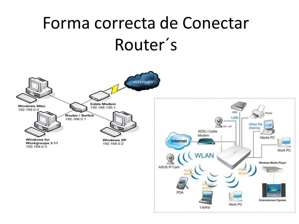 Forma correcta de Conectar Router´s