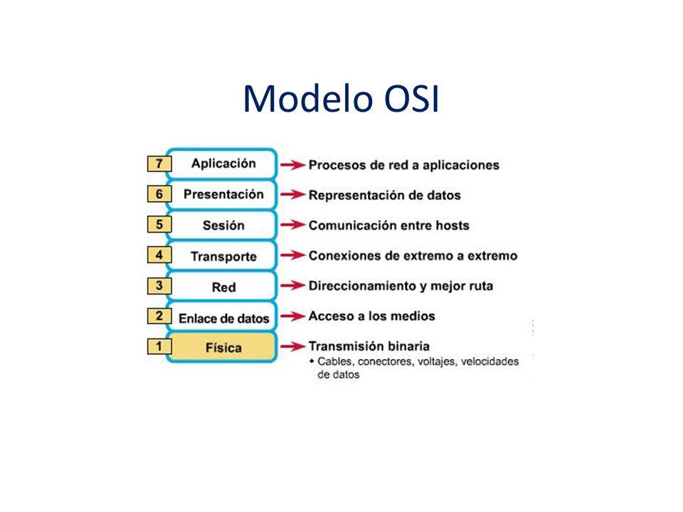 Las 7 Capas del Modelo OSI