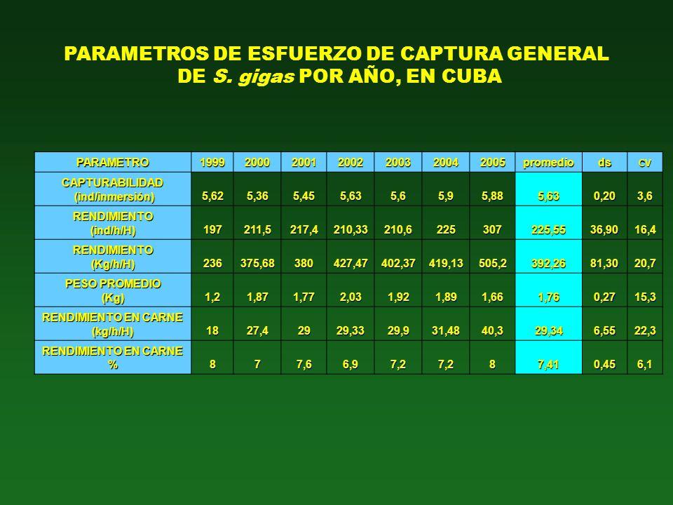 AREAS DE PESCA TRADICIONALES DE CUBA GIBARA CAIBARIEN.