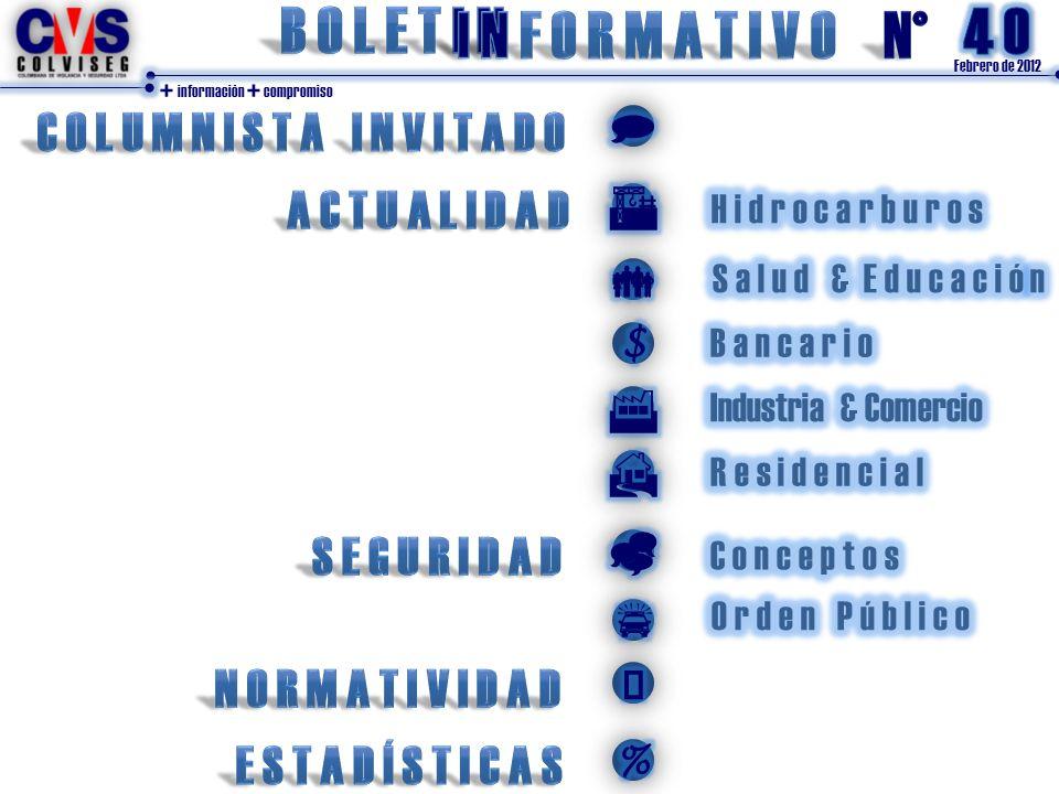 + información + compromiso Capturado en Medellín uno de los más buscados en Córdoba Fleteo, Asalto o Hurto Acción Terrorista Acción Militar o de Policía Incautación o Decomiso Genocidio Secuestro o Extorsión Toma de Poblaciones Liberación En un cementerio fue hallada caleta con material explosivo Peligro en el Occidente Capturada banda de extorsionistas en Pereira Llamado para fortalecer seguridad Capturados presuntos fleteros en Neiva Extorsión, un negocio que opera desde las cárceles Gaula captura a extorsionista en Girón Murió vigilante herido en asalto de la calle 50