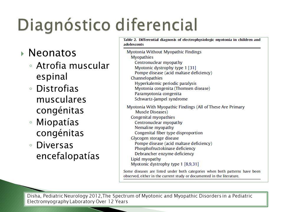 Neonatos Atrofia muscular espinal Distrofias musculares congénitas Miopatías congénitas Diversas encefalopatías Disha, Pediatric Neurology 2012,The Sp