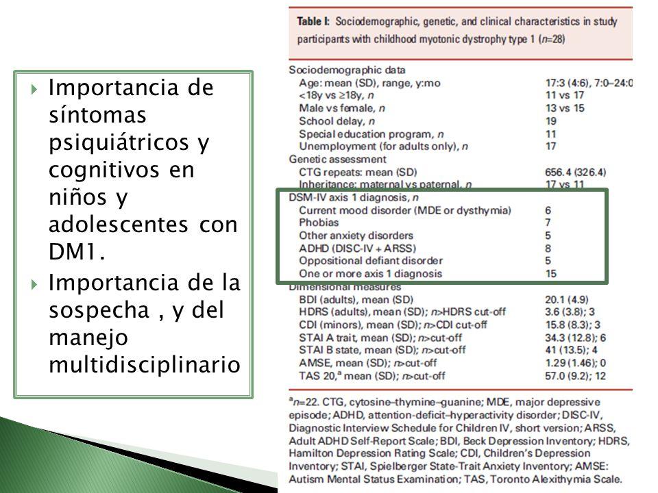 Importancia de síntomas psiquiátricos y cognitivos en niños y adolescentes con DM1. Importancia de la sospecha, y del manejo multidisciplinario