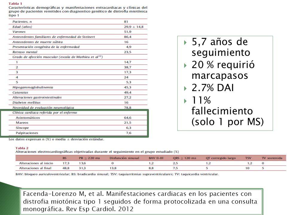 5,7 años de seguimiento 20 % requirió marcapasos 2.7% DAI 11% fallecimiento (solo 1 por MS) Facenda-Lorenzo M, et al. Manifestaciones cardiacas en los