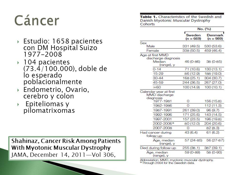 Estudio: 1658 pacientes con DM Hospital Suizo 1977-2008 104 pacientes (73.4/100.000), doble de lo esperado poblacionalmente Endometrio, Ovario, cerebr