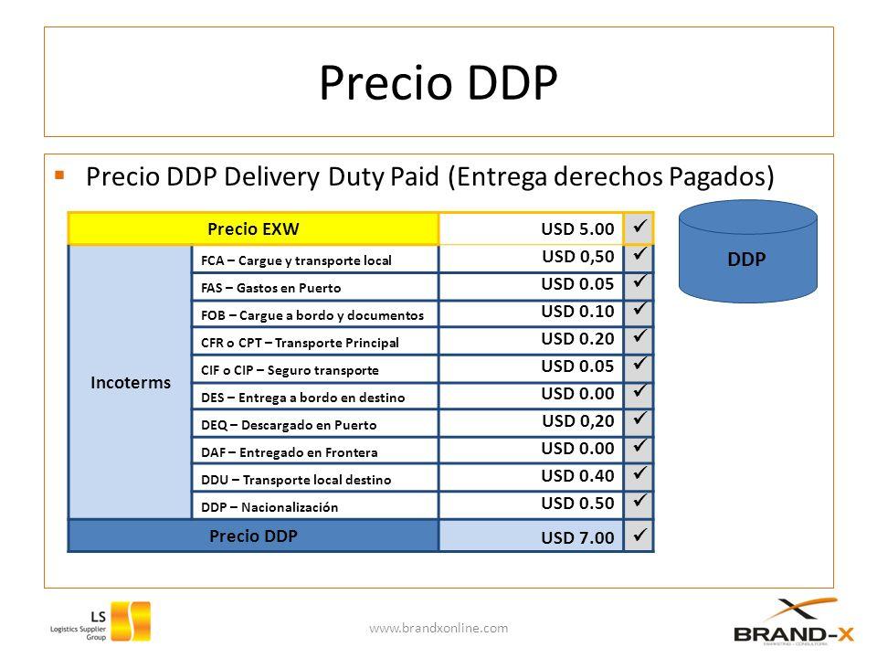 Precio EXW USD 5.00 Incoterms Precio DDP Precio DDP Delivery Duty Paid (Entrega derechos Pagados) www.brandxonline.com DDP FCA – Cargue y transporte l