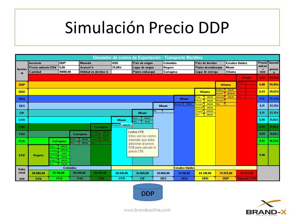 Simulación Precio DDP www.brandxonline.com DDP