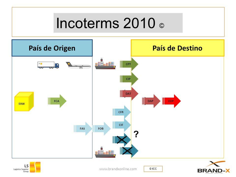 Incoterms 2000 © País de OrigenPaís de Destino www.brandxonline.com EXW FCA CPT CIP DAF FASFOB CFR CIF DES DEQ DDUDDP Incoterms 2010 © DAT DAP © ICC ?
