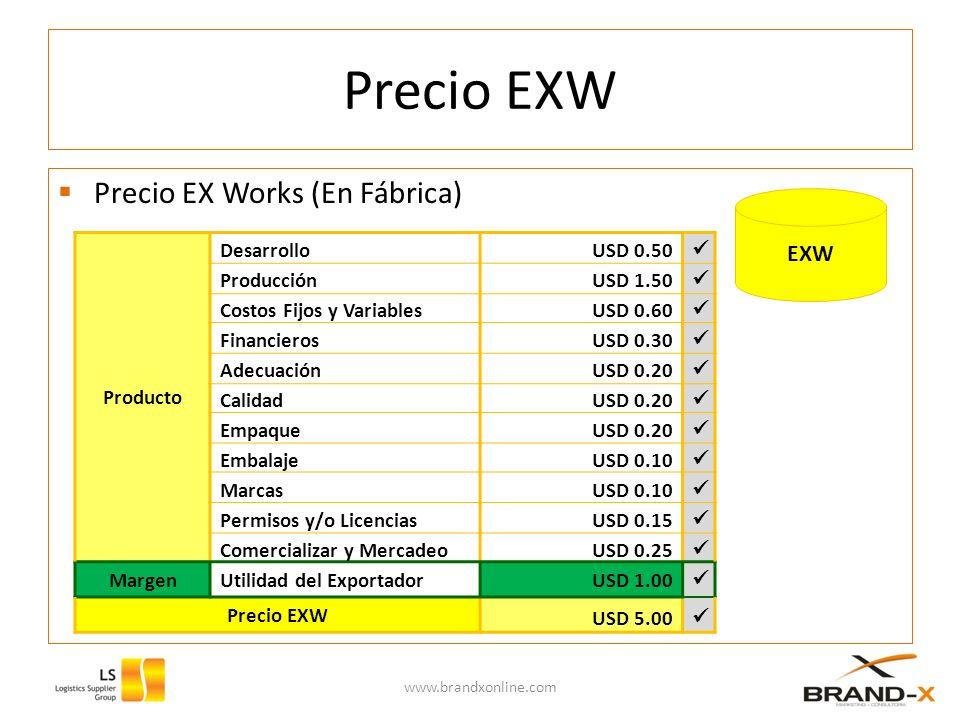 Precio EXW Precio EX Works (En Fábrica) www.brandxonline.com EXW Producto Margen Precio EXW DesarrolloUSD 0.50 ProducciónUSD 1.50 Costos Fijos y Varia