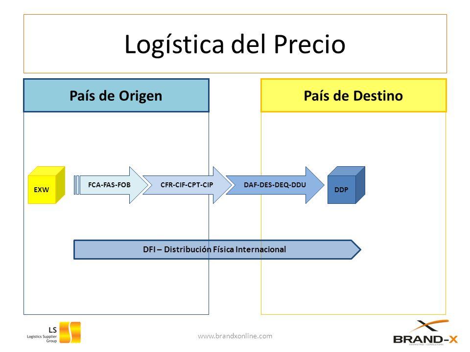 Logística del Precio País de OrigenPaís de Destino www.brandxonline.com EXW FCA-FAS-FOBDAF-DES-DEQ-DDUCFR-CIF-CPT-CIP DDP DFI – Distribución Física Internacional