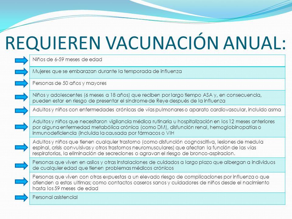 REQUIEREN VACUNACIÓN ANUAL: Niños de 6-59 meses de edad Mujeres que se embarazan durante la temporada de influenza Personas de 50 años y mayores Niños