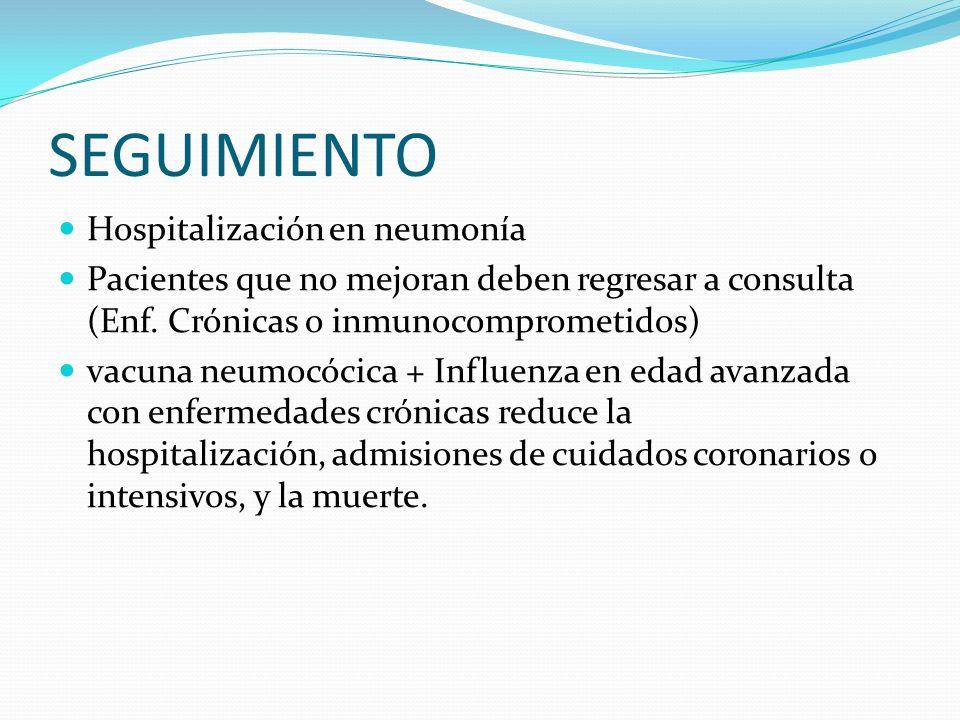 SEGUIMIENTO Hospitalización en neumonía Pacientes que no mejoran deben regresar a consulta (Enf. Crónicas o inmunocomprometidos) vacuna neumocócica +