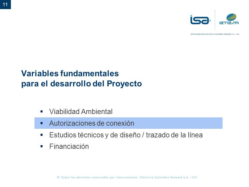 11 Variables fundamentales para el desarrollo del Proyecto Viabilidad Ambiental Autorizaciones de conexión Estudios técnicos y de diseño / trazado de la línea Financiación