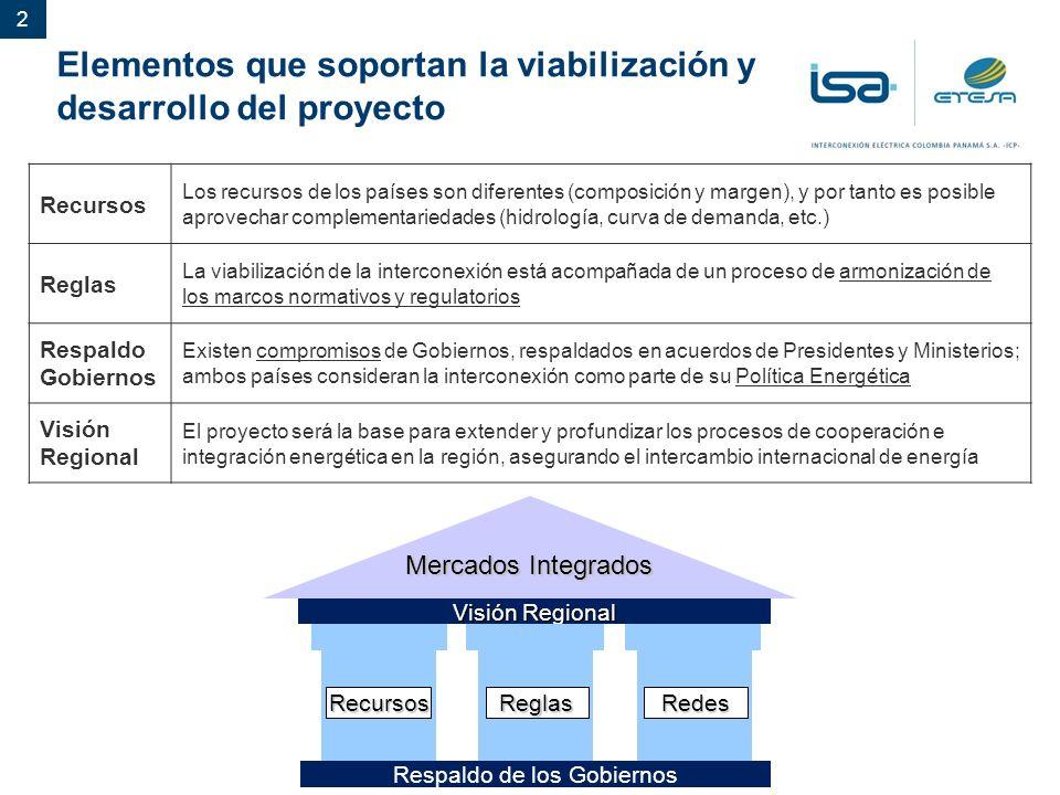 2 Elementos que soportan la viabilización y desarrollo del proyecto Recursos Los recursos de los países son diferentes (composición y margen), y por tanto es posible aprovechar complementariedades (hidrología, curva de demanda, etc.) Reglas La viabilización de la interconexión está acompañada de un proceso de armonización de los marcos normativos y regulatorios Respaldo Gobiernos Existen compromisos de Gobiernos, respaldados en acuerdos de Presidentes y Ministerios; ambos países consideran la interconexión como parte de su Política Energética Visión Regional El proyecto será la base para extender y profundizar los procesos de cooperación e integración energética en la región, asegurando el intercambio internacional de energía Visión Regional Respaldo de los Gobiernos Mercados Integrados RecursosReglasRedes