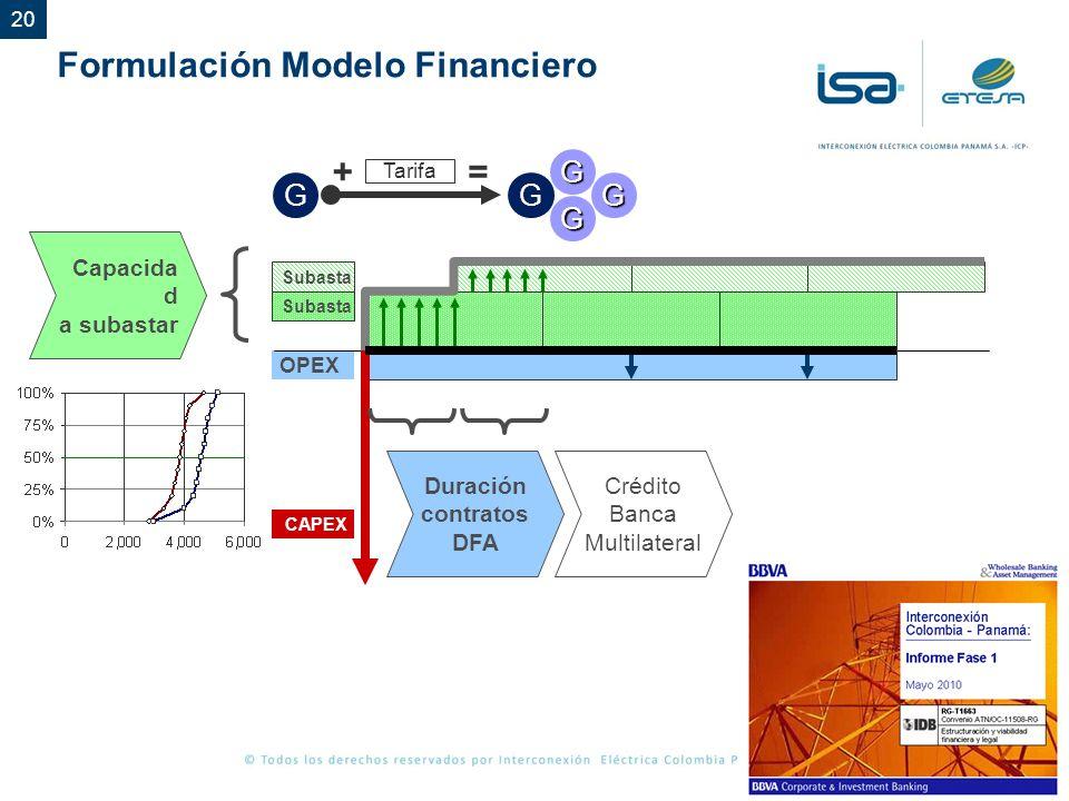 20 Formulación Modelo Financiero OPEX CAPEX Subasta G Tarifa G G G G += Capacida d a subastar Duración contratos DFA Crédito Banca Multilateral