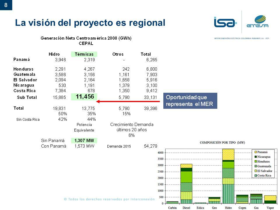 8 La visión del proyecto es regional Oportunidad que representa el MER