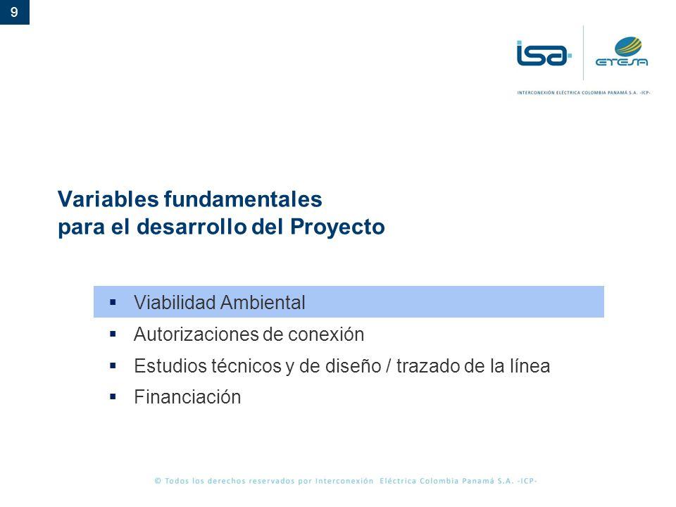 9 Variables fundamentales para el desarrollo del Proyecto Viabilidad Ambiental Autorizaciones de conexión Estudios técnicos y de diseño / trazado de la línea Financiación
