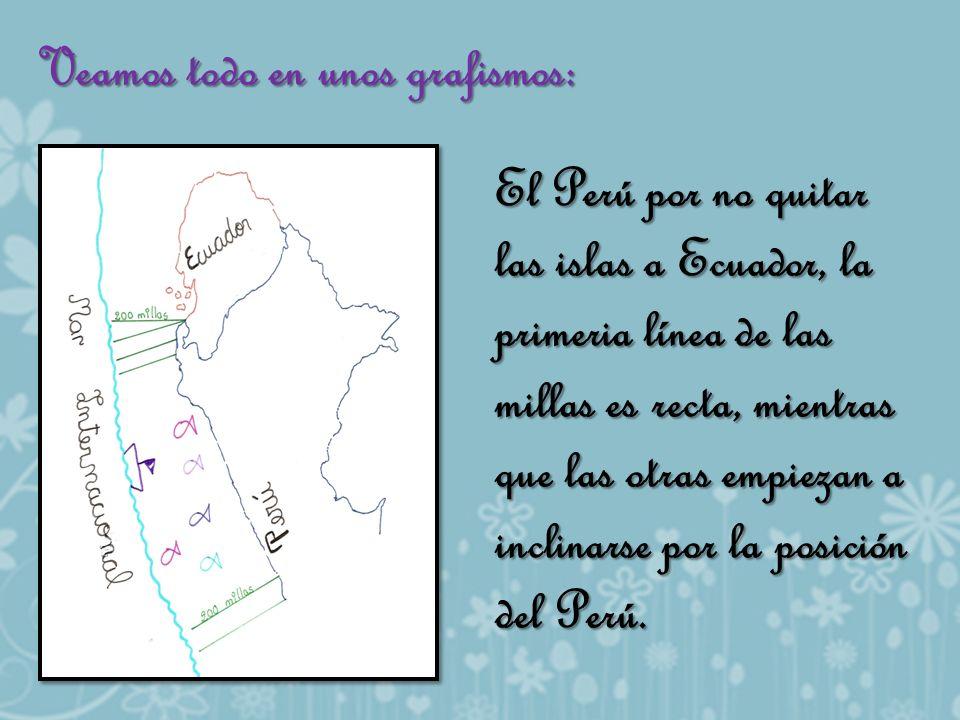 Veamos todo en unos grafismos: El Perú por no quitar las islas a Ecuador, la primeria línea de las millas es recta, mientras que las otras empiezan a