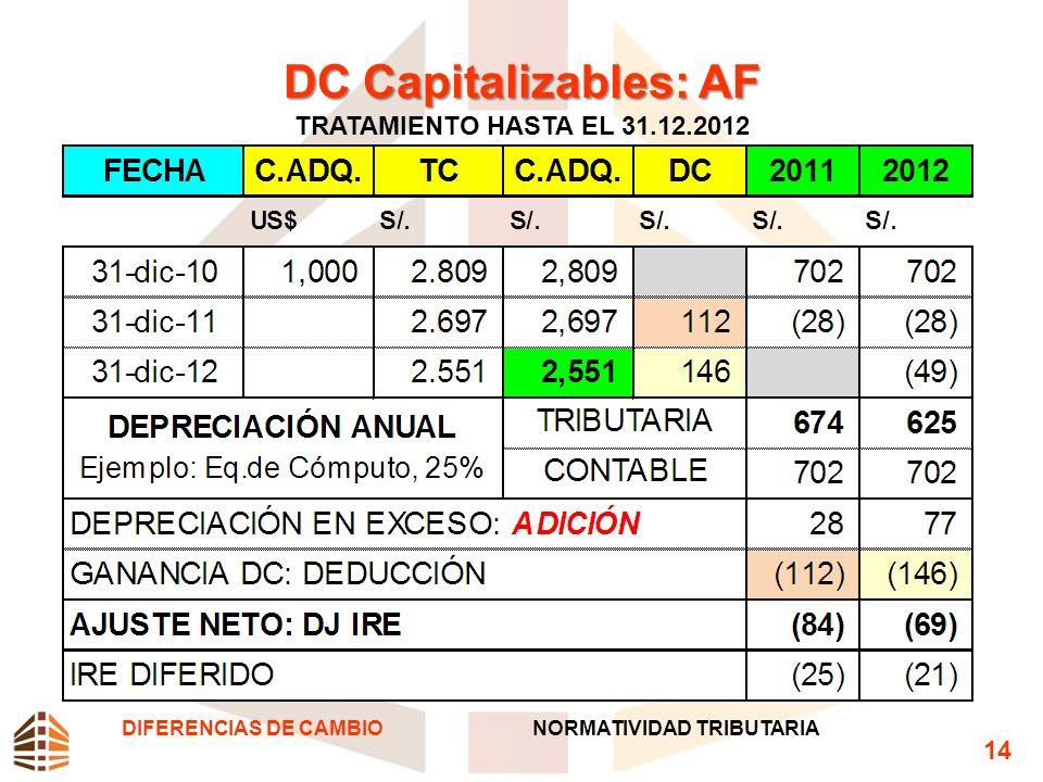 DC Capitalizables: AF DC Capitalizables: AF TRATAMIENTO HASTA EL 31.12.2012 DIFERENCIAS DE CAMBIONORMATIVIDAD TRIBUTARIA 14