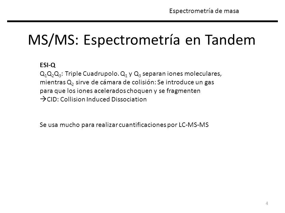 4 MS/MS: Espectrometría en Tandem Espectrometría de masa ESI-Q Q 1 Q 2 Q 3 : Triple Cuadrupolo. Q 1 y Q 3 separan iones moleculares, mientras Q 2 sirv