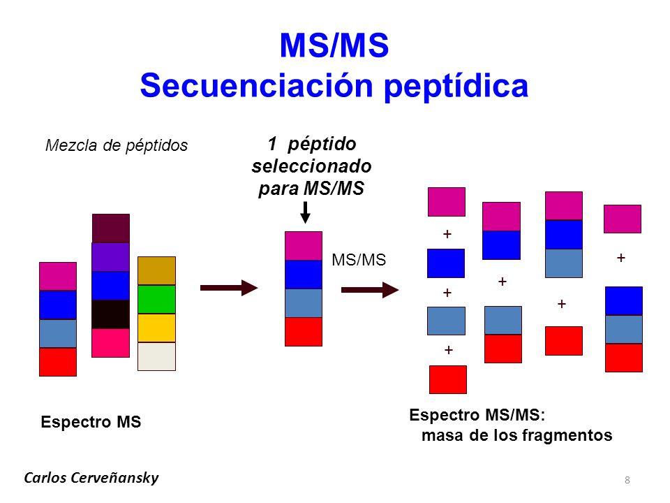8 MS/MS Secuenciación peptídica Espectro MS/MS: masa de los fragmentos Mezcla de péptidos MS/MS + + + + + + 1 péptido seleccionado para MS/MS Espectro