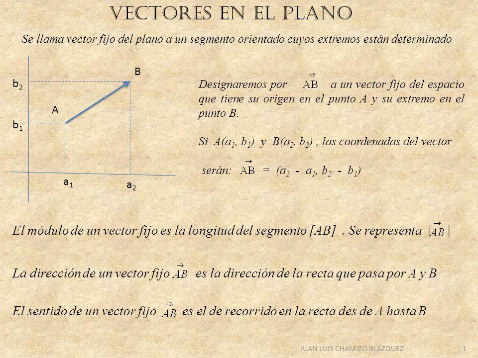 JUAN LUIS CHAMIZO BLÁZQUEZ2 Dos vectores fijos son equipolentes si y sólo si tienen igual módulo, igual dirección e igual sentido Dado un vector fijo, el conjunto de todos los vectores equipolentes con él, se dice que forman un vector libre.