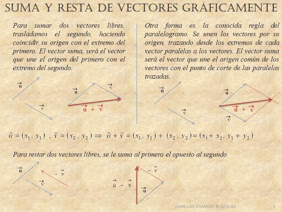JUAN LUIS CHAMIZO BLÁZQUEZ4 COMBINACIÓN LINEAL DE VECTORES Se dice que un conjunto de vectores es LINEALMENTE DEPENDIENTES, si uno cualquiera de ellos se puede expresar como combinación lineal de los demás Dos vectores en el plano son LINEALMENTE DEPENDIENTES, si son proporcionales: Se dice que un conjunto de vectores es LINEALMENTE INDEPENDIENTES, si ninguno de ellos se puede expresar como combinación lineal de los demás Dos vectores en el plano son LINEALMENTE INDEPENDIENTES, si verifican: