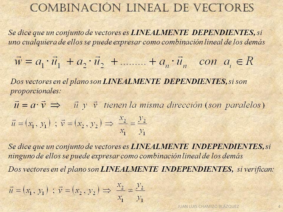 JUAN LUIS CHAMIZO BLÁZQUEZ5 En el plano, dos vectores no paralelos son LINEALMENTE INDEPENDIENTES.