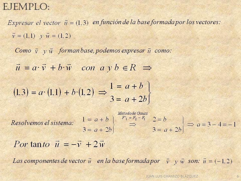 JUAN LUIS CHAMIZO BLÁZQUEZ6 EJEMPLO: en función de la base formada por los vectores: Como forman base, podemos expresar como: Resolvemos el sistema: Las componentes de vector en la base formada por son: