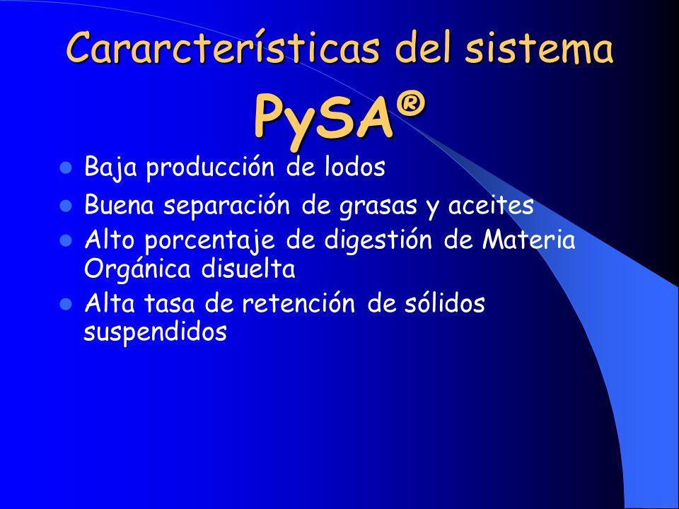 Cararcterísticas del sistema PySA ® Baja producción de lodos Buena separación de grasas y aceites Alto porcentaje de digestión de Materia Orgánica dis