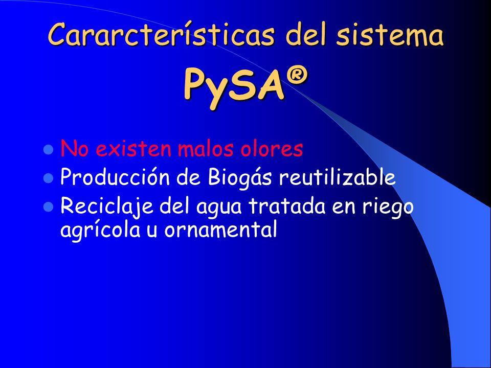 Cararcterísticas del sistema PySA ® No existen malos olores Producción de Biogás reutilizable Reciclaje del agua tratada en riego agrícola u ornamenta