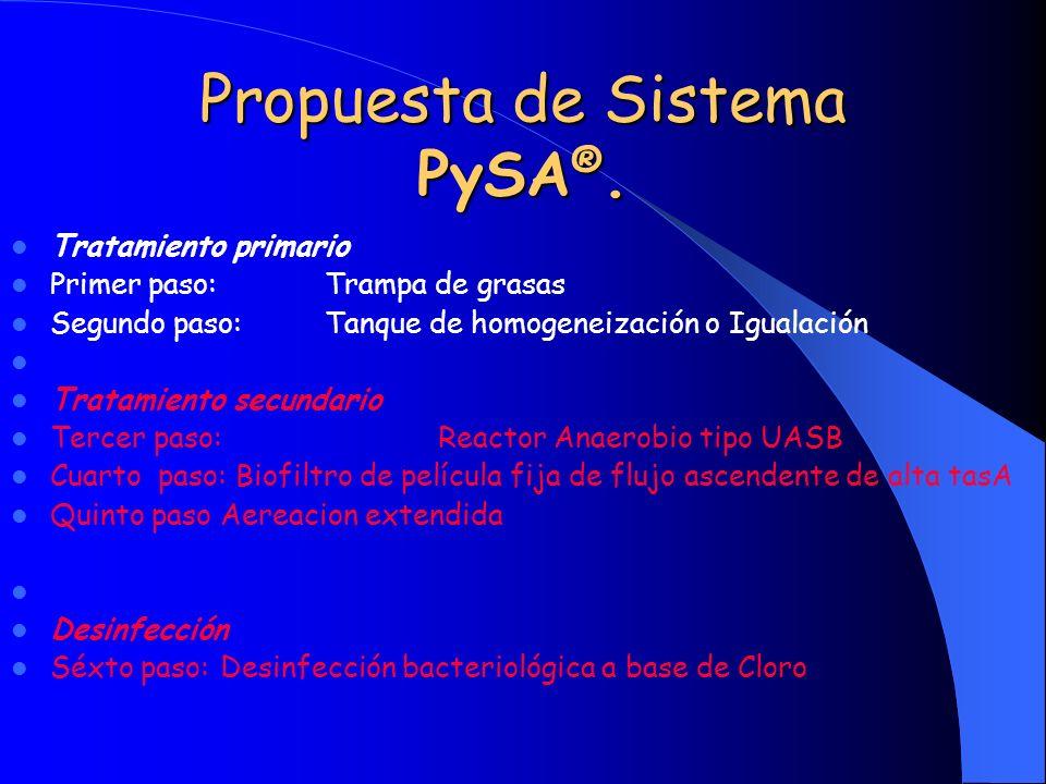 Propuesta de Sistema PySA ®. Tratamiento primario Primer paso: Trampa de grasas Segundo paso: Tanque de homogeneización o Igualación Tratamiento secun