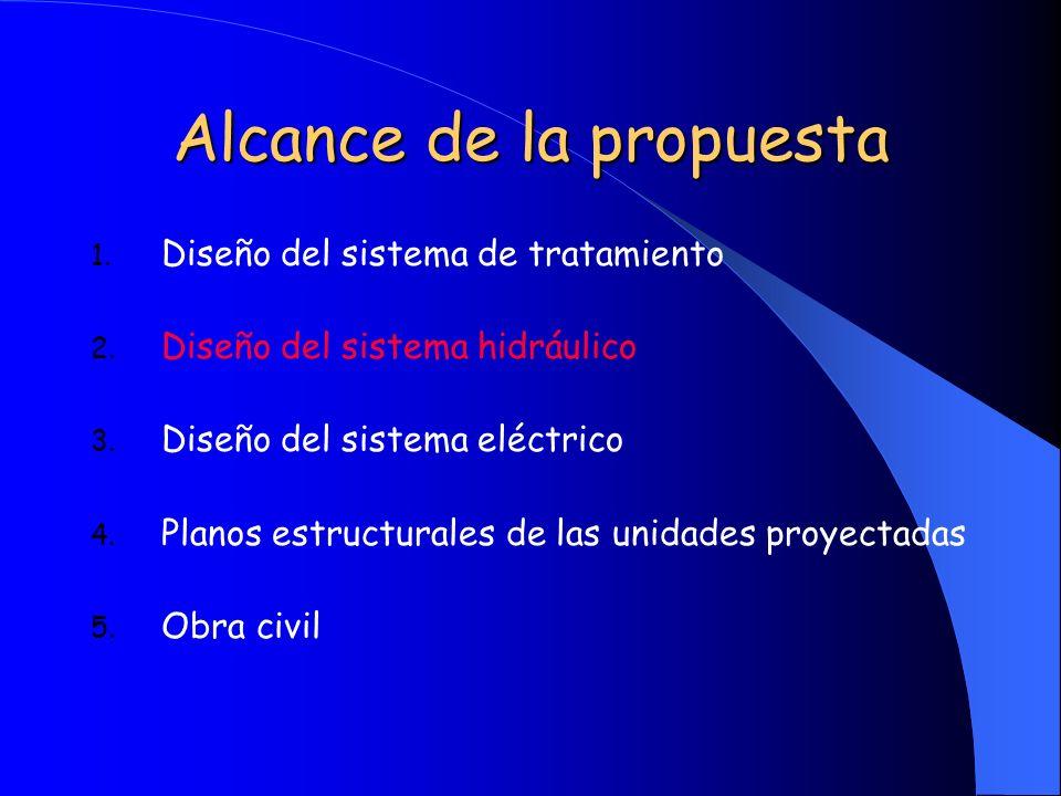 Alcance de la propuesta 1. Diseño del sistema de tratamiento 2. Diseño del sistema hidráulico 3. Diseño del sistema eléctrico 4. Planos estructurales