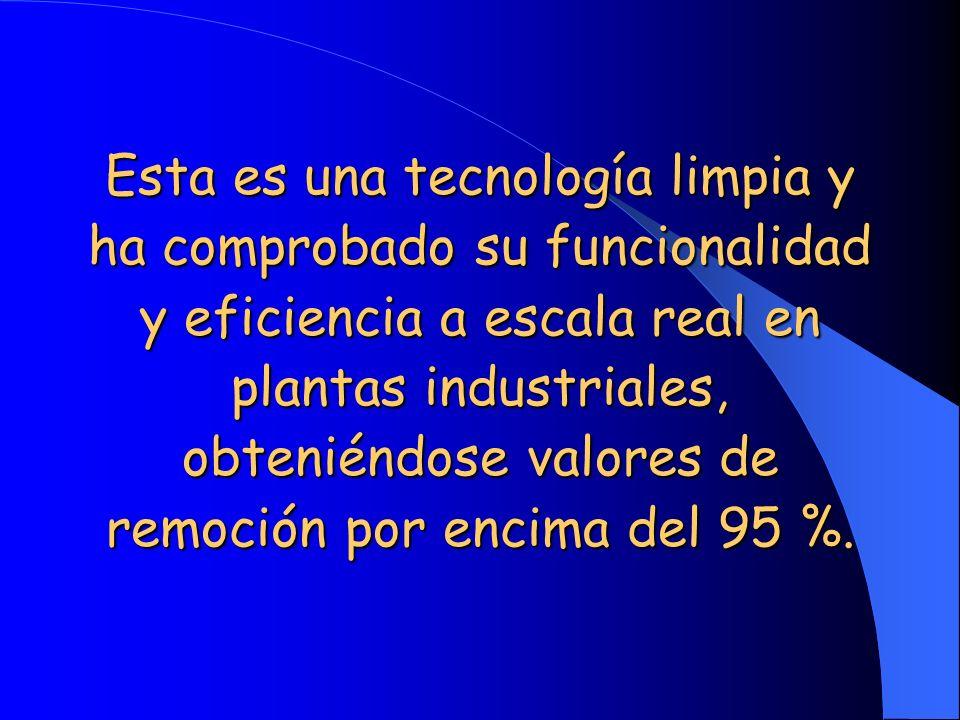 Propuesta de Sistema PySA ®.