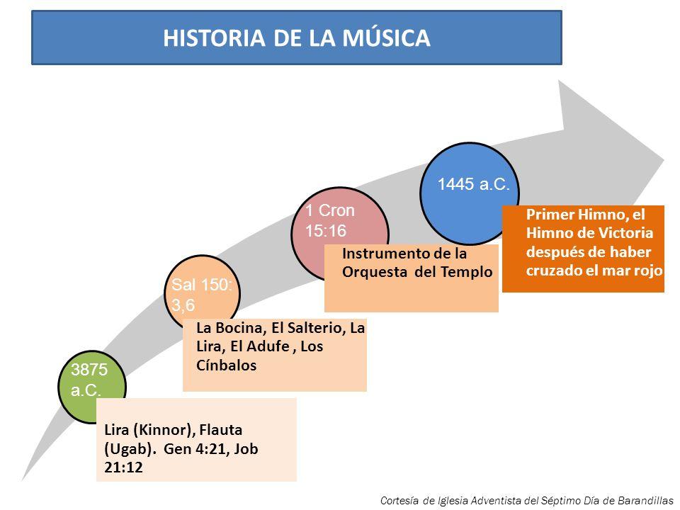 Que Estudiaremos? ORIGEN DE LA MÚSICA Primeros Instrumentos HISTORIA DEL ROCK AND ROLL. VIDEOS HISTORIA DEL ROCK CRISTIANO VIDEOS FORO DE DISCUSIÓN RO