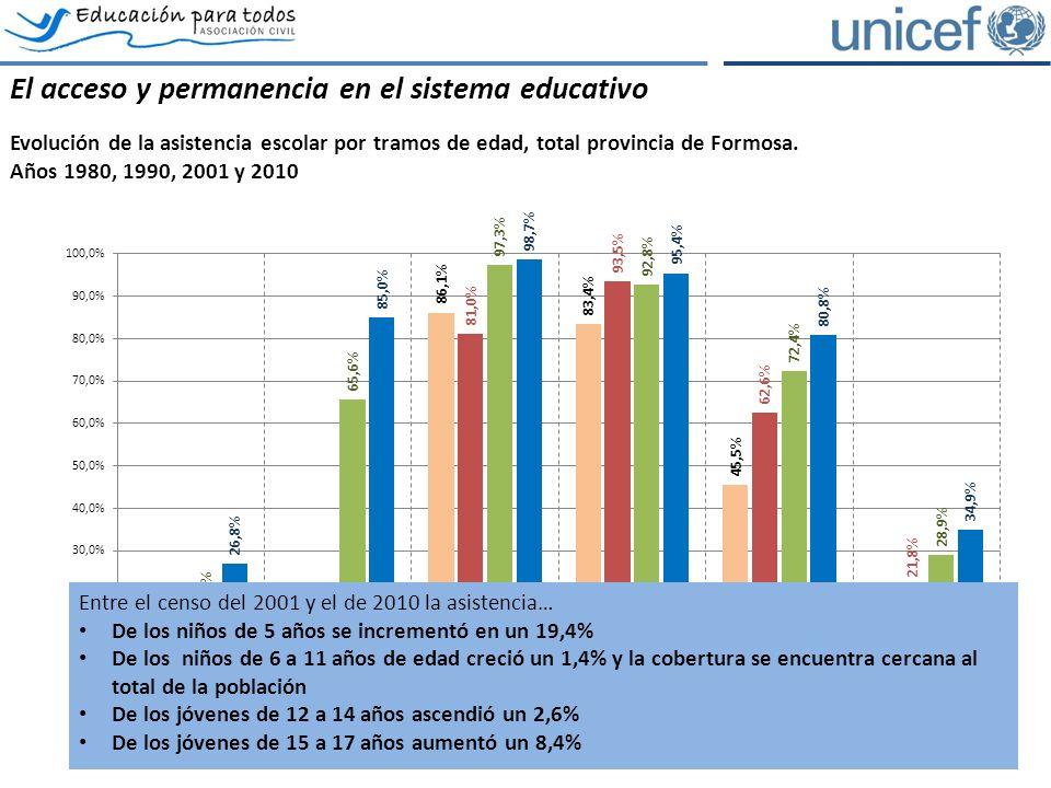 Los estudiantes del ámbito urbano Evolución de la matrícula por nivel, ámbito urbano, ambos sectores, total provincia de Formosa.