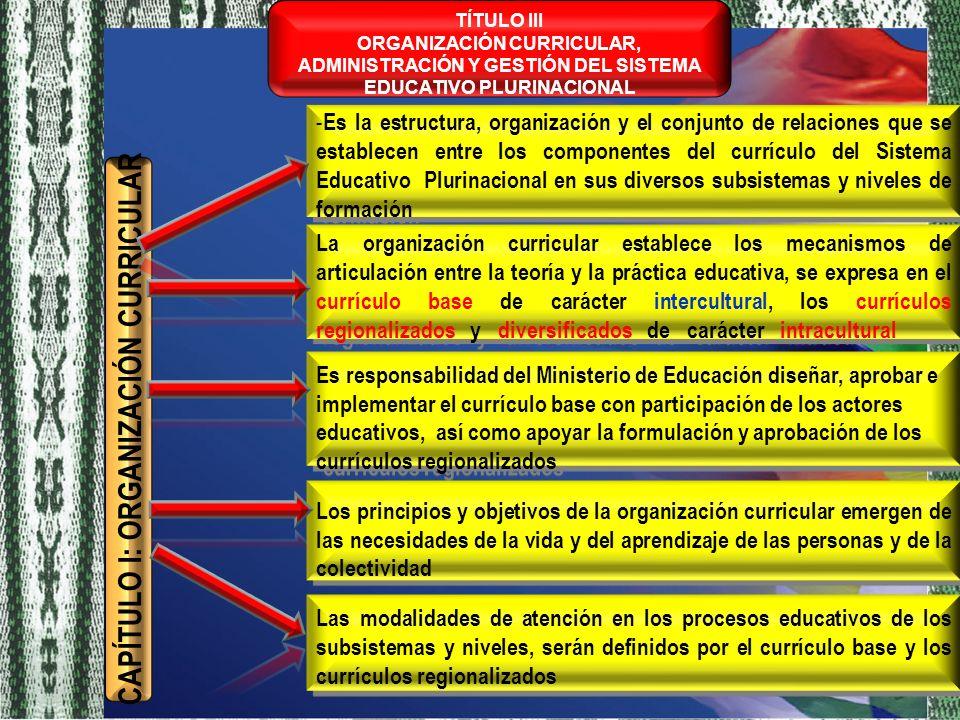 TÍTULO I MARCO FILOSÓFICO Y POLÍTICO DE LA EDUCACIÓN BOLIVIANA CAPÍTULO ÚNICO BASES, FINES Y OBJETIVOS DE LA EDUCACIÓN BOLIVIANA CONSTRUCCIÓN COLECTIV