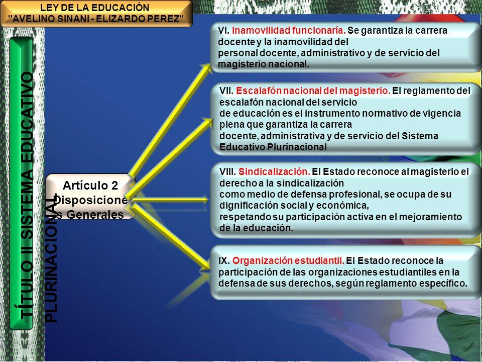 TÍTULO I MARCO FILOSÓFICO Y POLÍTICO DE LA EDUCACIÓN BOLIVIANA CAPÍTULO ÚNICO BASES, FINES Y OBJETIVOS DE LA EDUCACIÓN BOLIVIANA CONSTRUCCIÓN COLECTIVA HISTÓRICA CAPÍTULO II ADMINISTRACIÓN Y GESTIÓN DE LA EDUCACIÓN TÍTULO III ORGANIZACIÓN CURRICULAR, ADMINISTRACIÓN Y GESTIÓN DEL SISTEMA EDUCATIVO PLURINACIONAL Artículo 77.