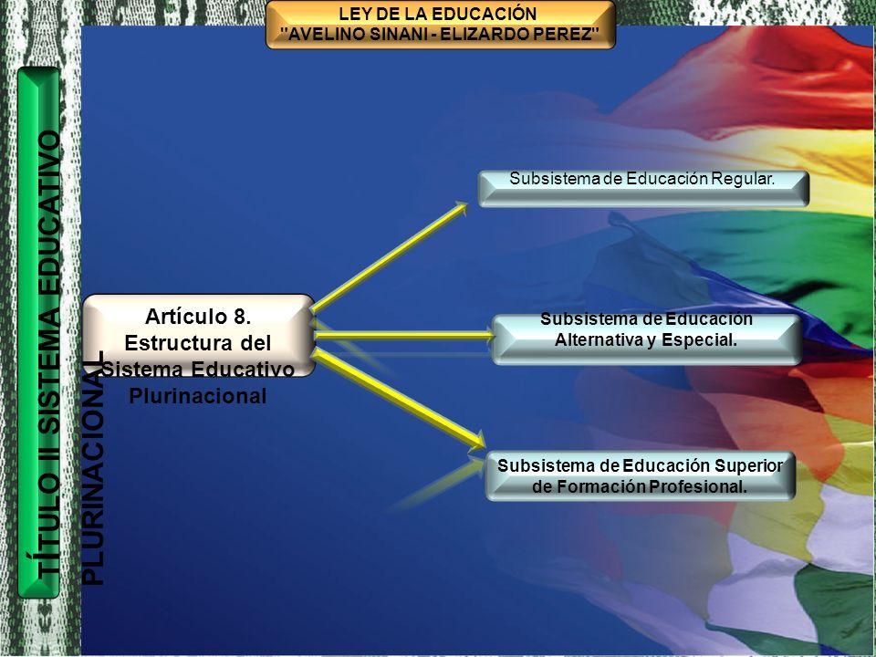 TÍTULO I MARCO FILOSÓFICO Y POLÍTICO DE LA EDUCACIÓN BOLIVIANA CAPÍTULO ÚNICO BASES, FINES Y OBJETIVOS DE LA EDUCACIÓN BOLIVIANA CONSTRUCCIÓN COLECTIVA HISTÓRICA CAPITULO I: SUBSISTEMA DE EDUCACION REGULAR ES LA EDUCACIÓN SISTEMÁTICA, NORMADA, OBLIGATORIA Y PROCESUAL QUE SE BRINDA A TODAS LAS NIÑAS, NIÑOS, ADOLESCENTES Y JÓVENES, DESDE LA EDUCACIÓN INICIAL EN FAMILIA COMUNITARIA HASTA EL BACHILLERATO.