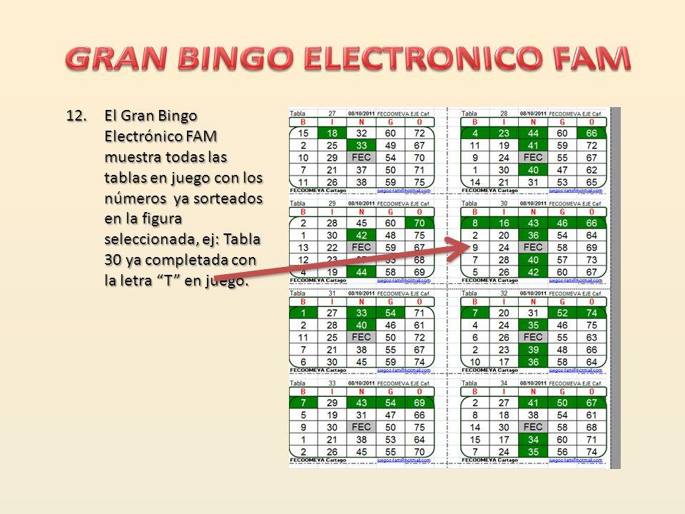 12. El Gran Bingo Electrónico FAM muestra el numero o números de las tablas ganadoras con la ultima balota sorteada. 13. En el Gran Bingo Electrónico