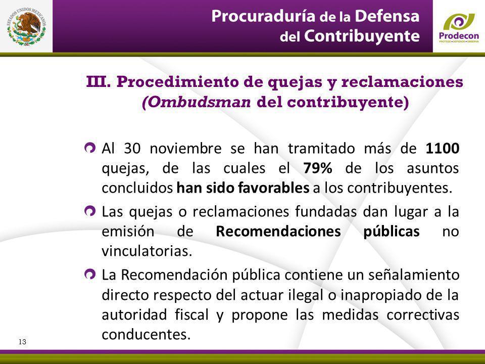 PROCURADURÍA DE LA DEFENSA DEL CONTRIBUYENTE III. Procedimiento de quejas y reclamaciones (Ombudsman del contribuyente) Al 30 noviembre se han tramita