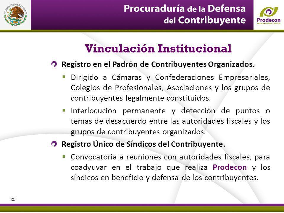 Vinculación Institucional Registro en el Padrón de Contribuyentes Organizados. Dirigido a Cámaras y Confederaciones Empresariales, Colegios de Profesi