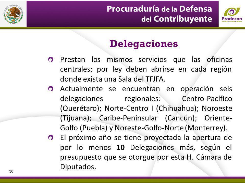 Delegaciones Prestan los mismos servicios que las oficinas centrales; por ley deben abrirse en cada región donde exista una Sala del TFJFA. Actualment