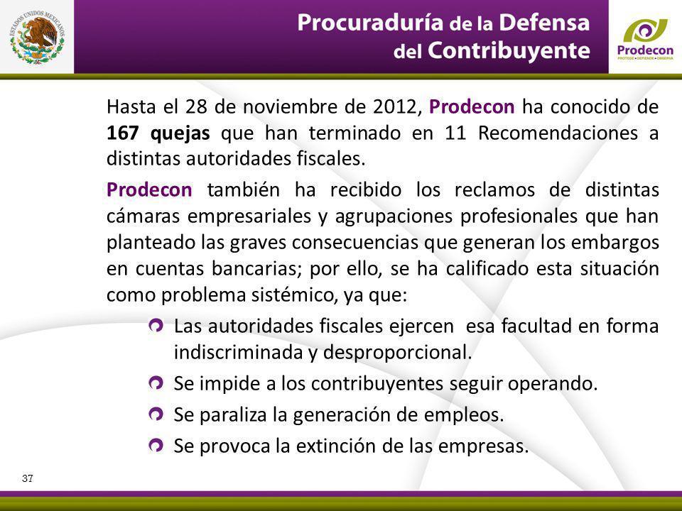 Hasta el 28 de noviembre de 2012, Prodecon ha conocido de 167 quejas que han terminado en 11 Recomendaciones a distintas autoridades fiscales.
