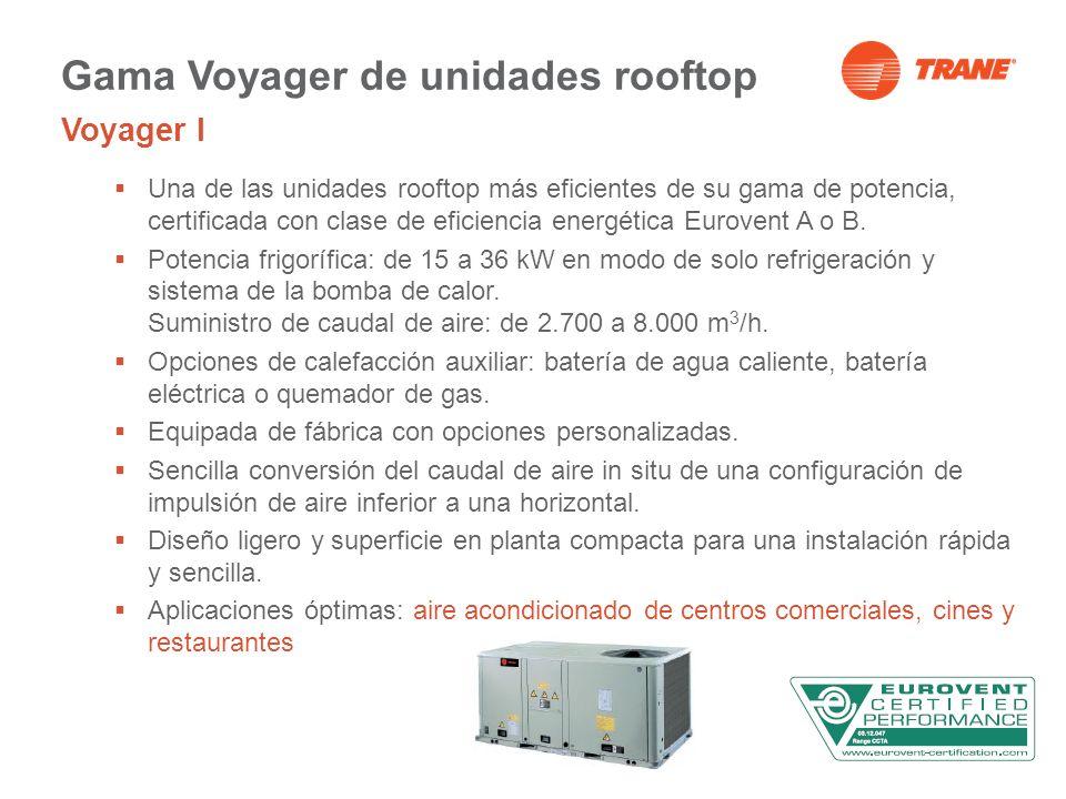 Gama Voyager de unidades rooftop Voyager I Una de las unidades rooftop más eficientes de su gama de potencia, certificada con clase de eficiencia ener