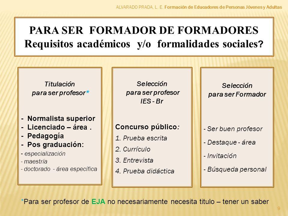 ALVARADO PRADA, L. E. Formación de Educadores de Personas Jóvenes y Adultas 9 Titulación para ser profesor* - Normalista superior - Licenciado – área.