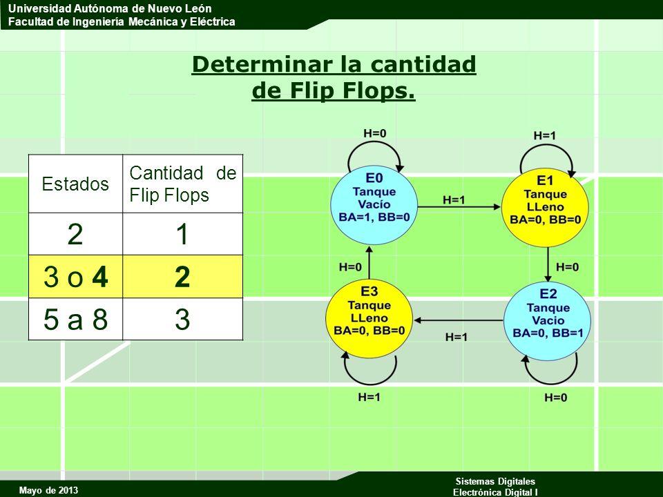 Mayo de 2013 Sistemas Digitales Electrónica Digital I Universidad Autónoma de Nuevo León Facultad de Ingeniería Mecánica y Eléctrica Determinar la cantidad de Flip Flops.